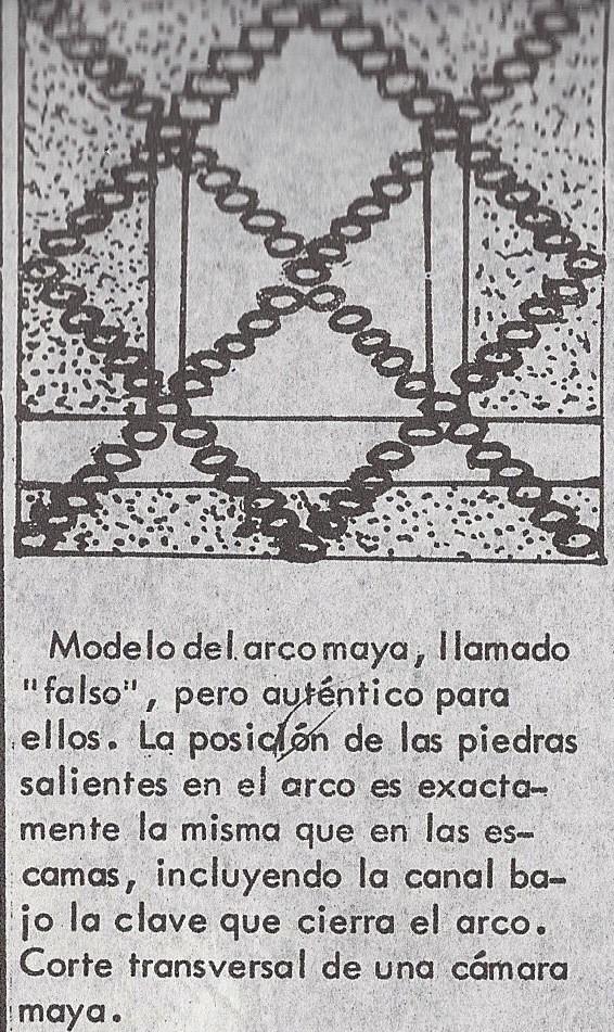 canamayte_arco_maya