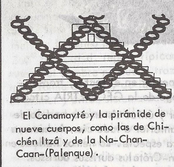 canamayte_piramide